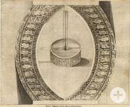 Taufstein Kupferstich 1736