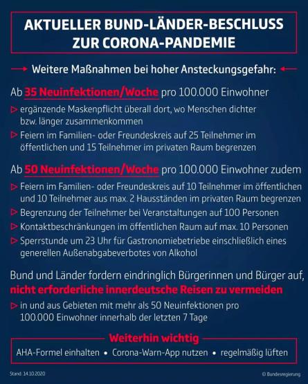 Bund-Länder-Beschluss zur Corona-Pandemie 14.10.2020 @Bundesregierung