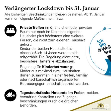 Lockdown 11.-31.01.2021b