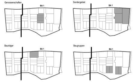 Genossenschaften Bauträger Sondergebiete Baugruppen Bauabschnitt 1